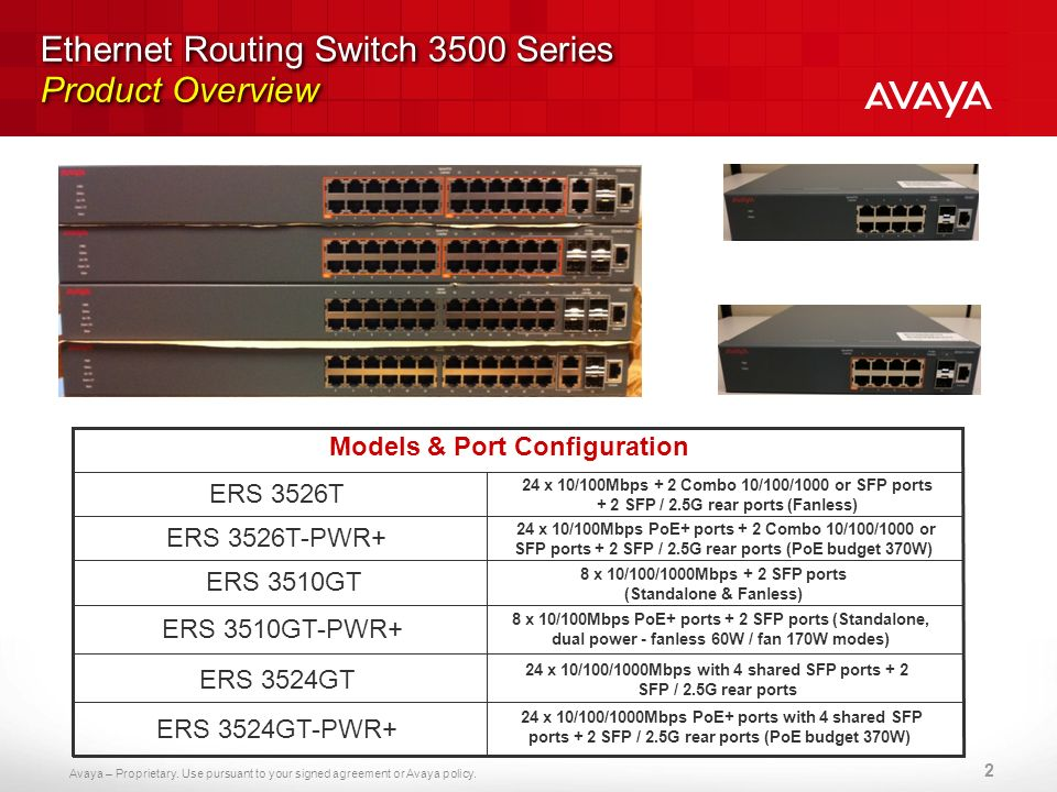 Avaya – Proprietary. Use pursuant to your signed agreement or Avaya policy. Ethernet Routing Switch 3500 Series Product Overview Models & Port Configu