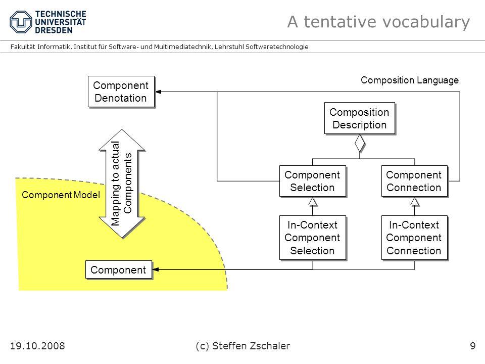 Fakultät Informatik, Institut für Software- und Multimediatechnik, Lehrstuhl Softwaretechnologie Lessons learned Implicit/explicit/meta explicit mapping In-Context vs.