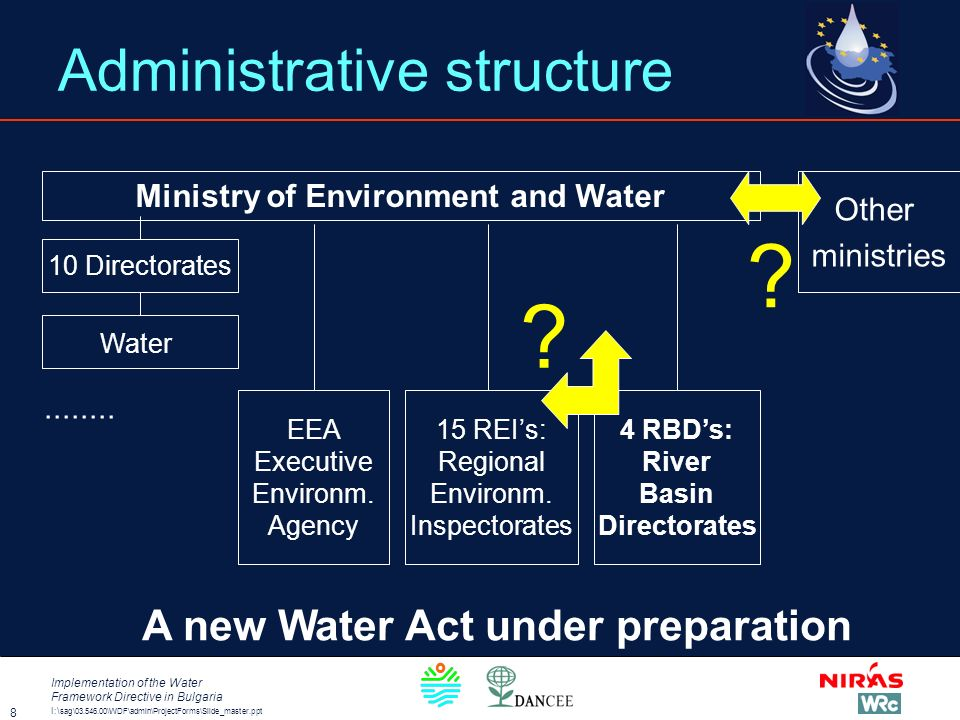 I:\ sag\03.546.00\WDF\admin\ProjectForms\Slide_master.ppt Implementation of the Water Framework Directive in Bulgaria 8 Administrative structure Ministry of Environment and Water 10 Directorates........