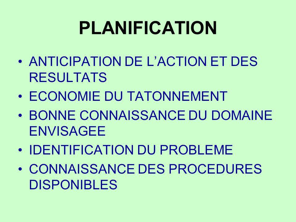 PLANIFICATION ANTICIPATION DE LACTION ET DES RESULTATS ECONOMIE DU TATONNEMENT BONNE CONNAISSANCE DU DOMAINE ENVISAGEE IDENTIFICATION DU PROBLEME CONN