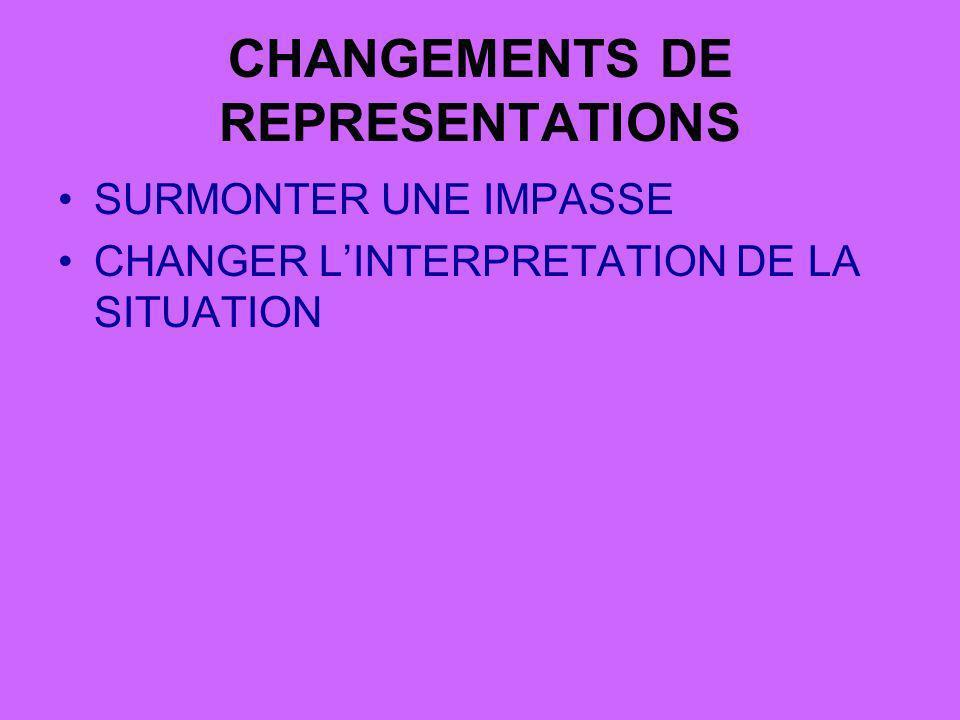 CHANGEMENTS DE REPRESENTATIONS SURMONTER UNE IMPASSE CHANGER LINTERPRETATION DE LA SITUATION
