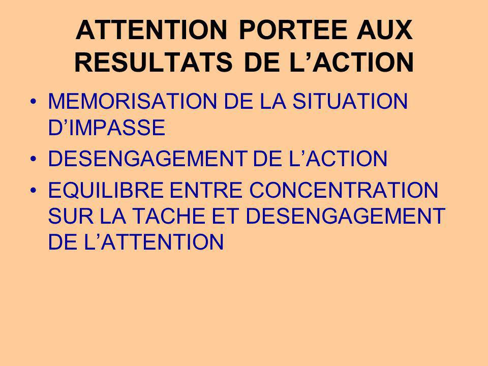 ATTENTION PORTEE AUX RESULTATS DE LACTION MEMORISATION DE LA SITUATION DIMPASSE DESENGAGEMENT DE LACTION EQUILIBRE ENTRE CONCENTRATION SUR LA TACHE ET DESENGAGEMENT DE LATTENTION