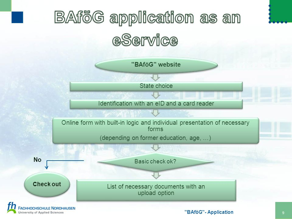 9 BAföG website State choice Identification with an eID and a card reader Online form with built-in logic and individual presentation of necessary forms (depending on former education, age, …) Basic check ok.