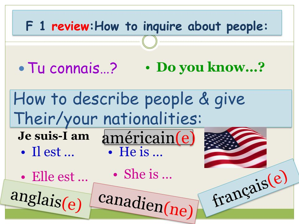 F 1 review:How to inquire about people: Tu connais….