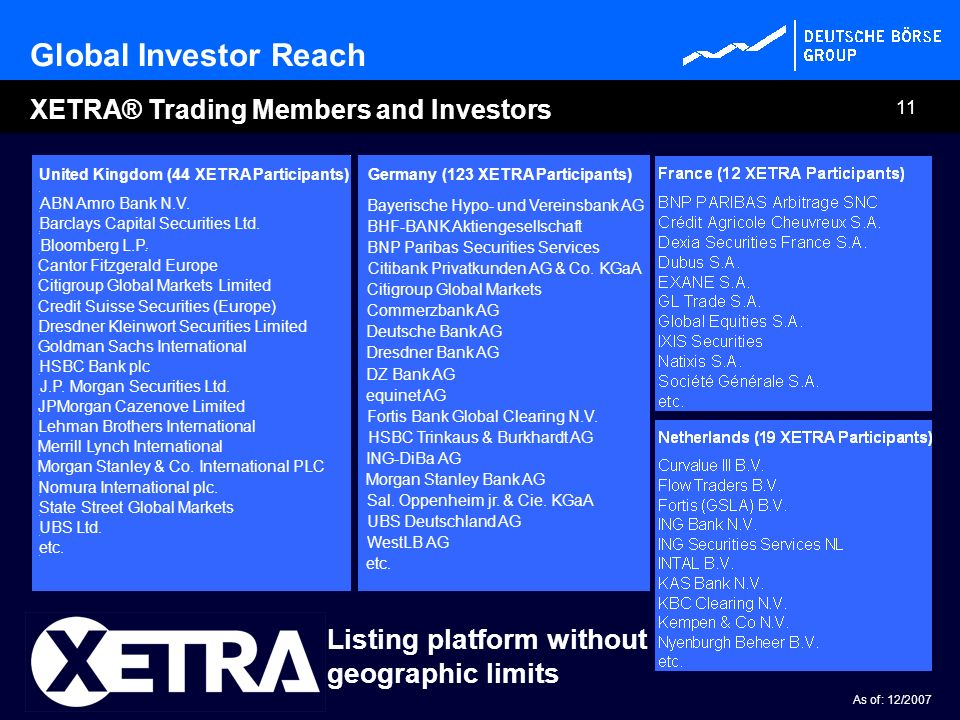 11 Global Investor Reach XETRA® Trading Members and Investors Listing platform without geographic limits As of: 12/2007 Germany (123 XETRA Participant