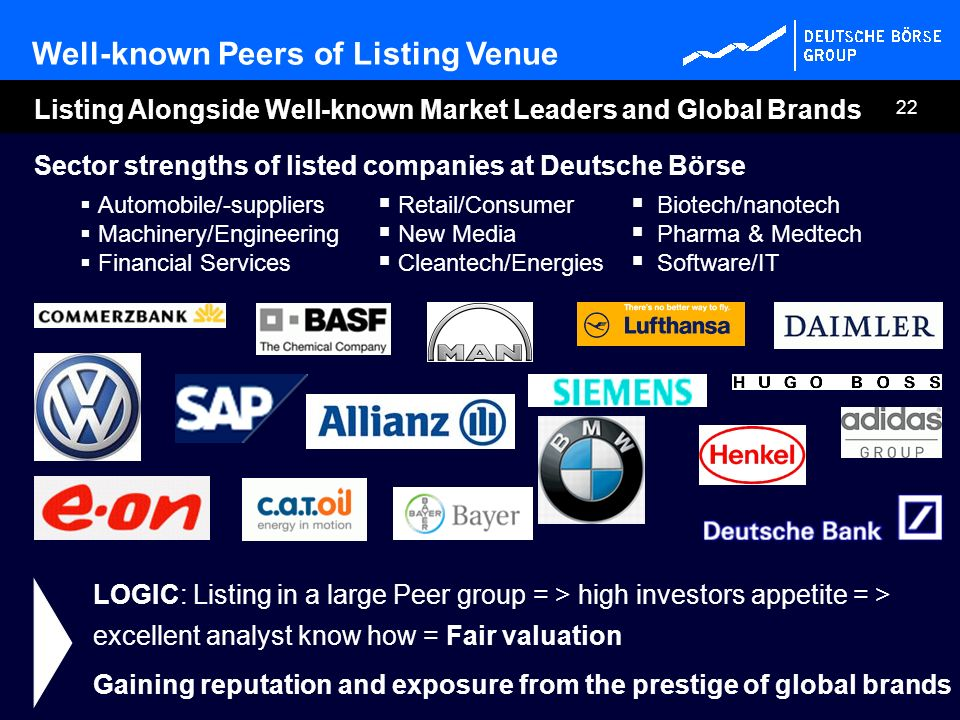 22 Well-known Peers of Listing Venue Sector strengths of listed companies at Deutsche Börse Automobile/-suppliers Machinery/Engineering Financial Serv