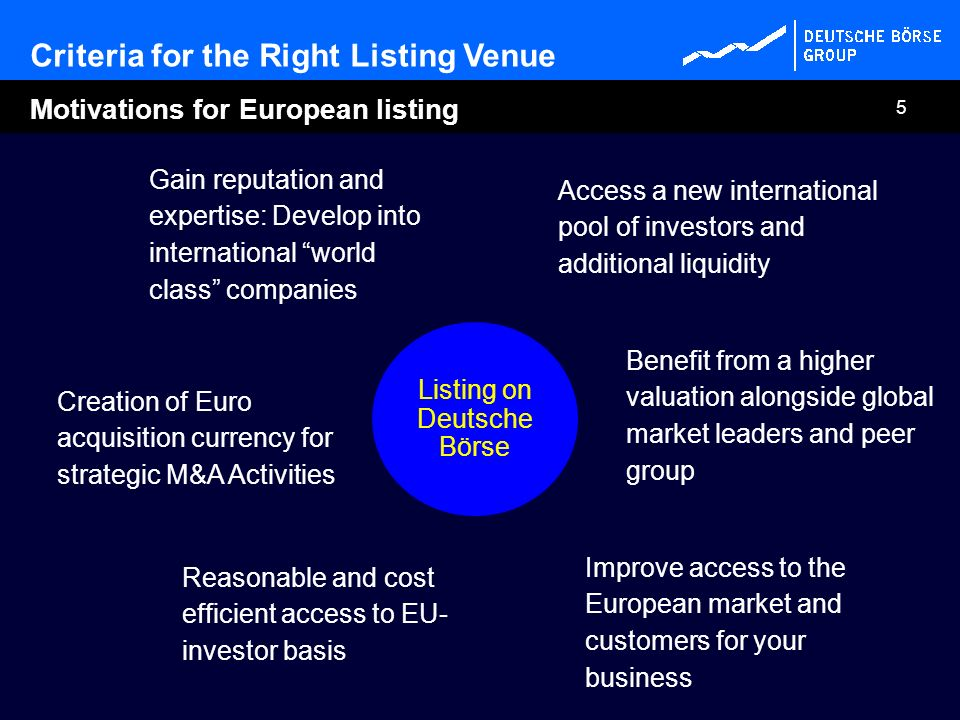 5 Listing on Deutsche Börse Motivations for European listing Reasonable and cost efficient access to EU- investor basis Benefit from a higher valuatio