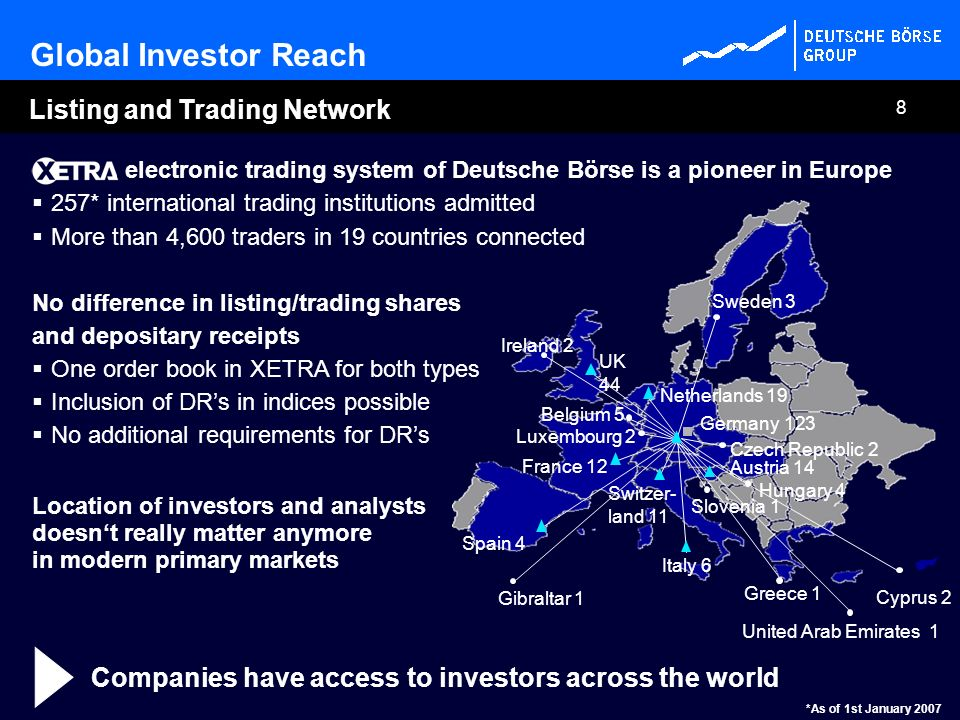 8 electronic trading system of Deutsche Börse is a pioneer in Europe 257* international trading institutions admitted More than 4,600 traders in 19 co