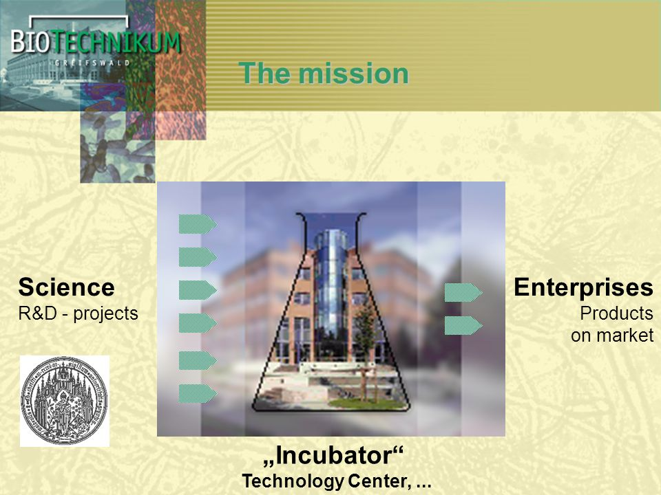 The mission Enterprises Products on market Science R&D - projects Incubator Technology Center,...