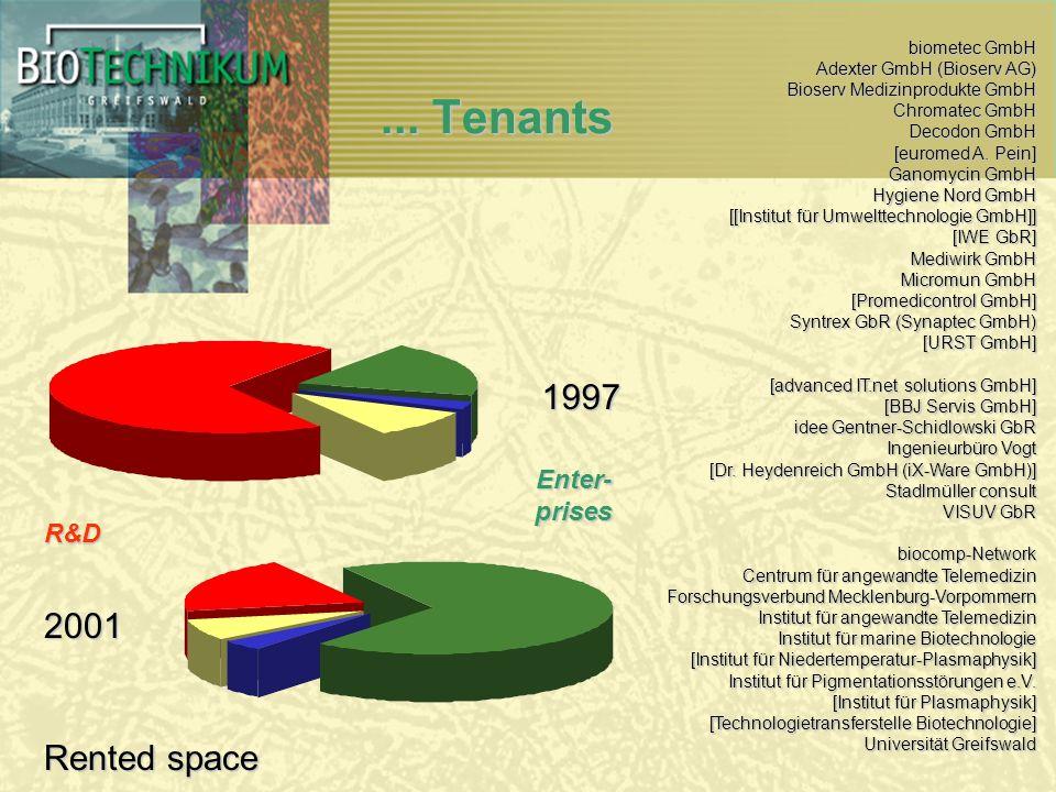 ... Tenants 2001 R&D Enter- prises Rented space 1997 biometec GmbH Adexter GmbH (Bioserv AG) Bioserv Medizinprodukte GmbH Chromatec GmbH Decodon GmbH