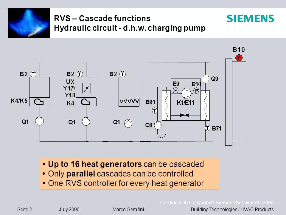 Seite 13 July 2006 Confidential / Copyright © Siemens Schweiz AG 2006 Building Technologies / HVAC ProductsMarco Serafini RVS – Cascade functions LPB Seg/Dev 0/2 0/3.....