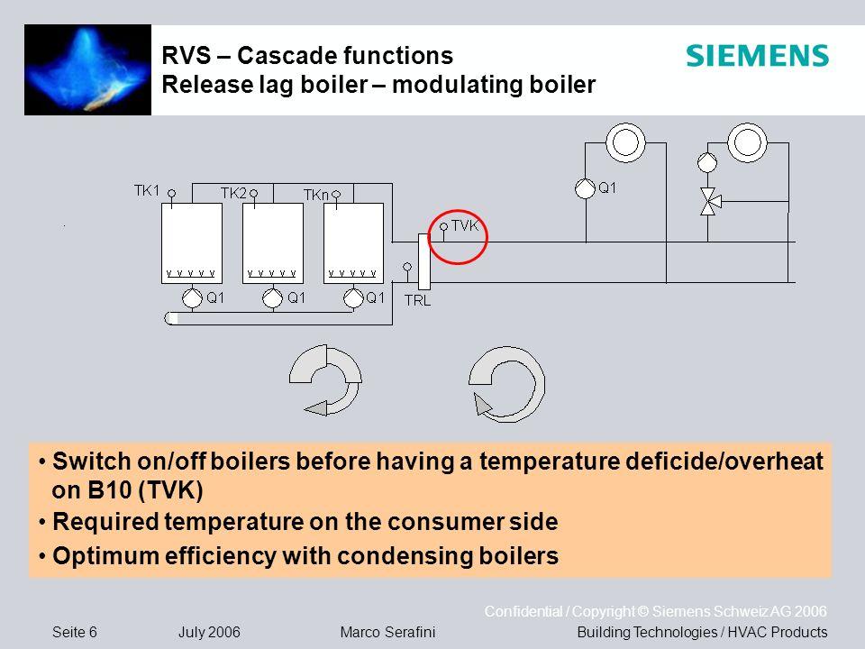 Seite 7 July 2006 Confidential / Copyright © Siemens Schweiz AG 2006 Building Technologies / HVAC ProductsMarco Serafini RVS – Cascade functions time power Upper / lower limit output range Heat demand