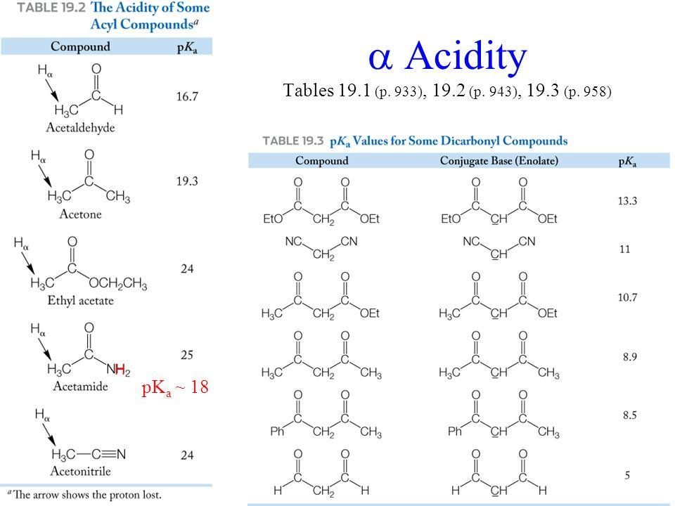 Acidity Tables 19.1 (p. 933), 19.2 (p. 943), 19.3 (p. 958) pK a ~ 18 H