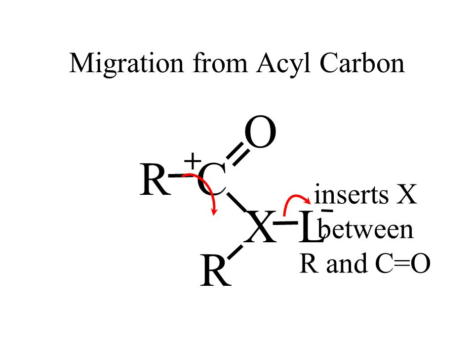 Migration from Acyl Carbon L R X C O + R inserts X between R and C=O