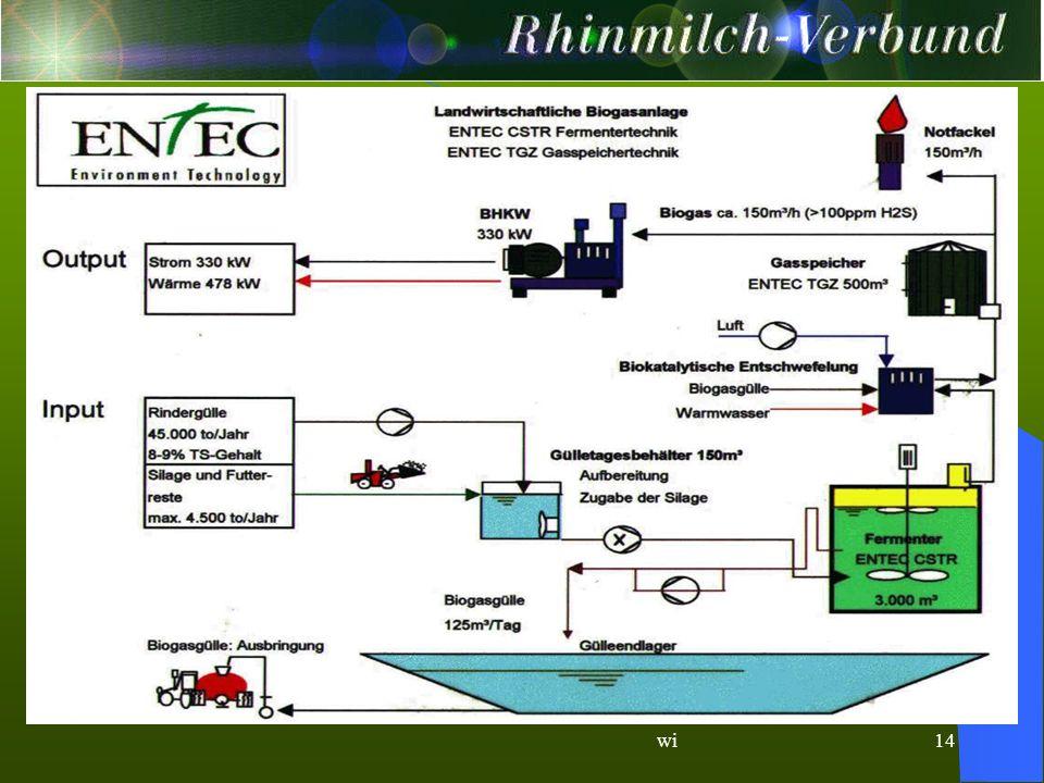 wi14 www.rhinmilch.de scheme
