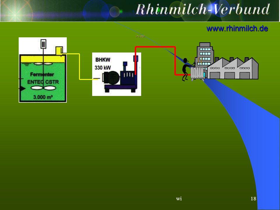 wi18 www.rhinmilch.de invest