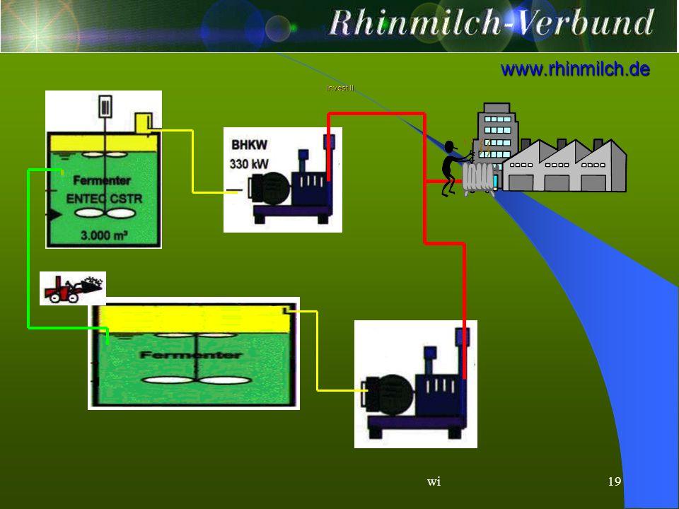 wi19 www.rhinmilch.de Invest II