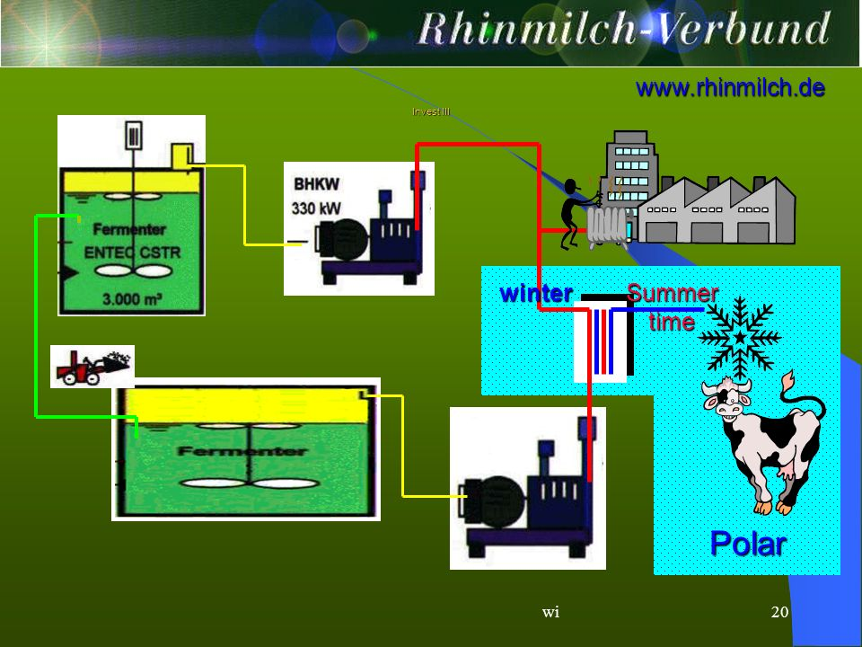 wi20 www.rhinmilch.de Summer time winter Invest III Polar