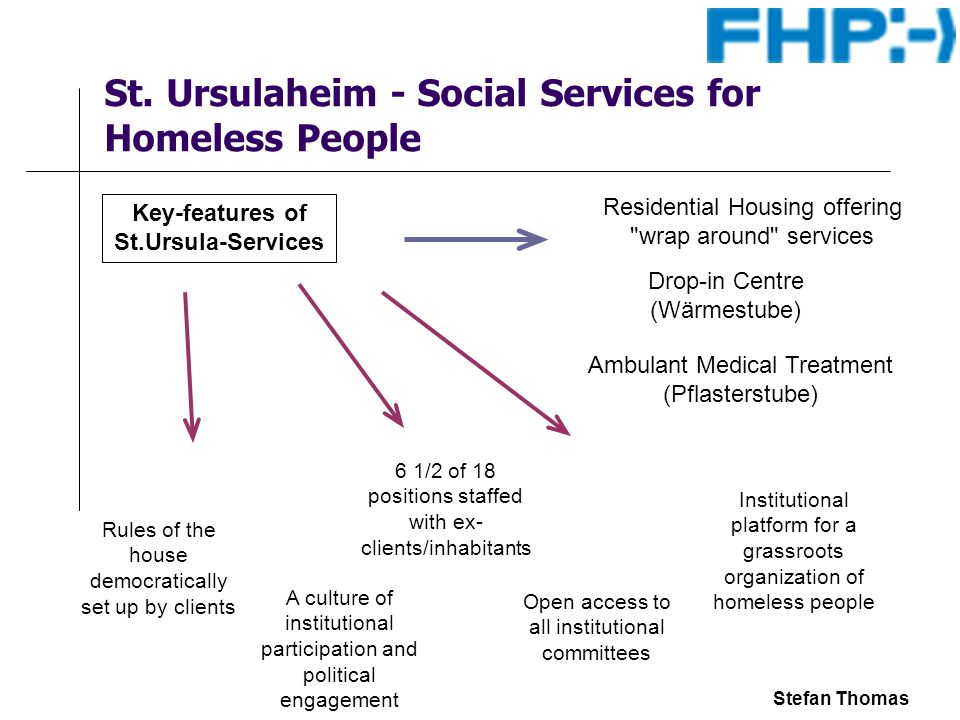 Stefan Thomas St. Ursulaheim - Social Services for Homeless People Key-features of St.Ursula-Services Rules of the house democratically set up by clie