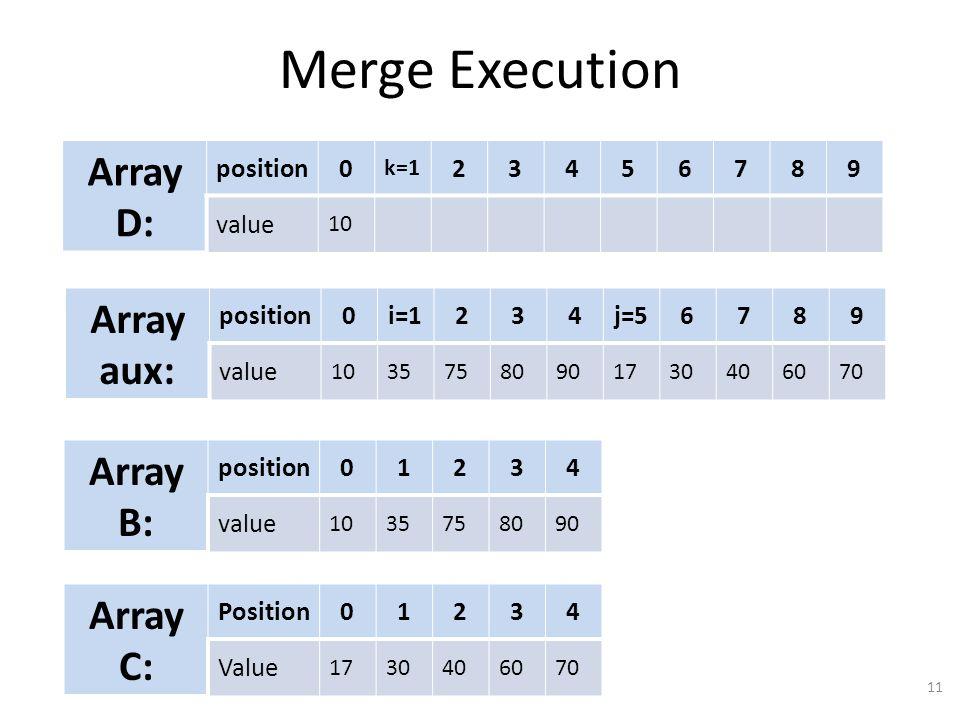 Merge Execution 11 Array D: position0 k=1 23456789 value 10 Array aux: position0i=1234j=56789 value 10357580901730406070 Array B: position01234 value 1035758090 Array C: Position01234 Value 1730406070