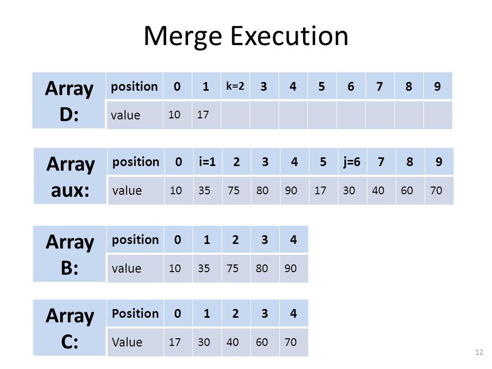 Merge Execution 12 Array D: position01 k=2 3456789 value 1017 Array aux: position0i=12345j=6789 value 10357580901730406070 Array B: position01234 value 1035758090 Array C: Position01234 Value 1730406070