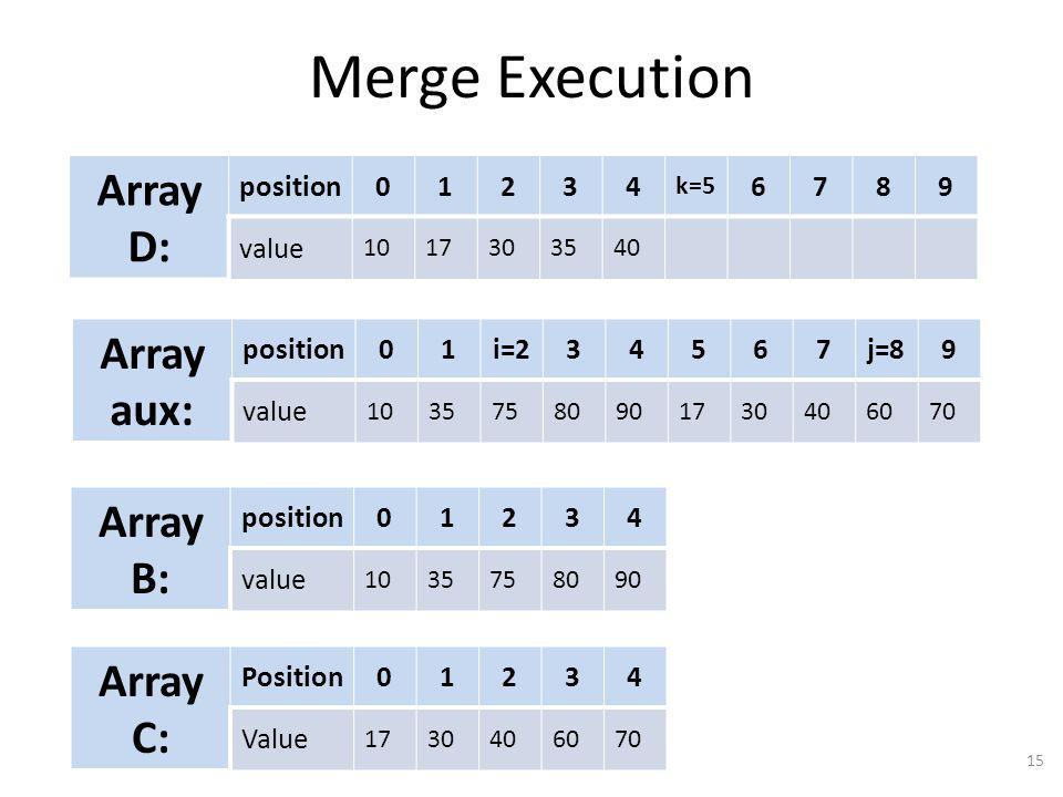 Merge Execution 15 Array D: position01234 k=5 6789 value 1017303540 Array aux: position01i=234567j=89 value 10357580901730406070 Array B: position01234 value 1035758090 Array C: Position01234 Value 1730406070