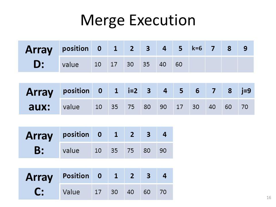 Merge Execution 16 Array D: position012345 k=6 789 value 101730354060 Array aux: position01i=2345678j=9 value 10357580901730406070 Array B: position01234 value 1035758090 Array C: Position01234 Value 1730406070
