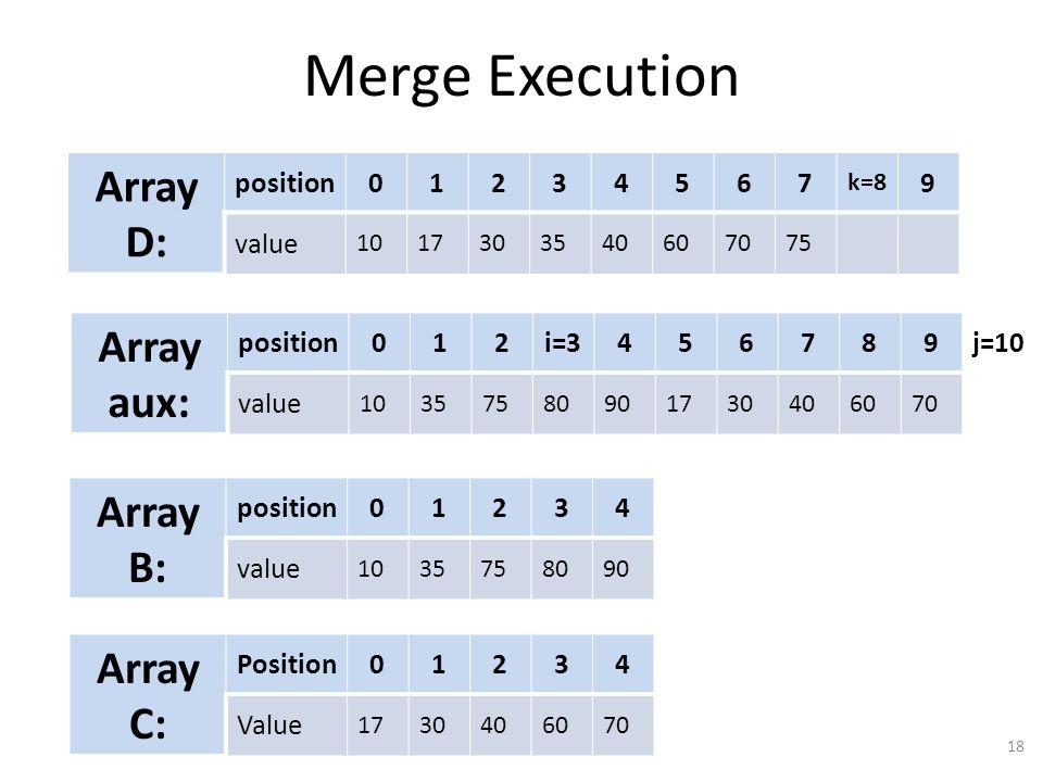 Merge Execution 18 Array D: position01234567 k=8 9 value 1017303540607075 Array aux: position012i=3456789 value 10357580901730406070 Array B: position01234 value 1035758090 Array C: Position01234 Value 1730406070 j=10