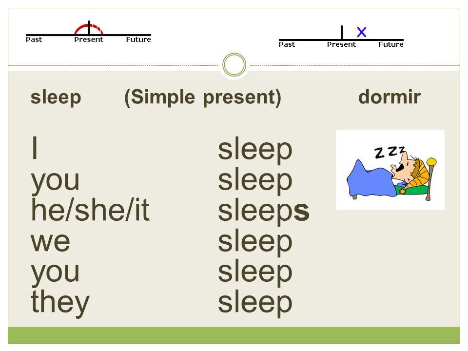 sleep(Simple present) dormir Isleep you sleep he/she/it sleeps we sleep you sleep they sleep