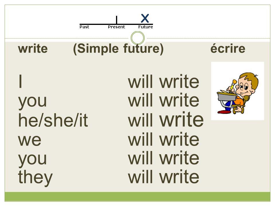 write(Simple future) écrire I will write you will write he/she/it will write we will write you will write they will write X