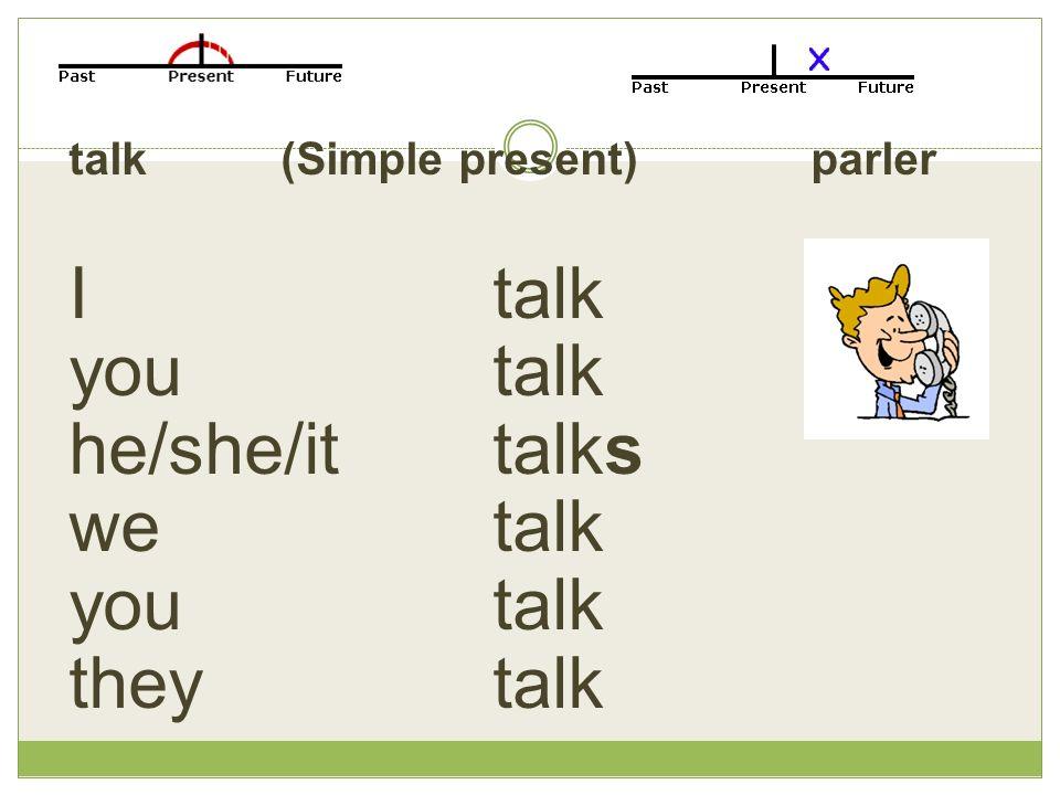 talk(Simple present) parler Italk you talk he/she/it talks we talk you talk they talk