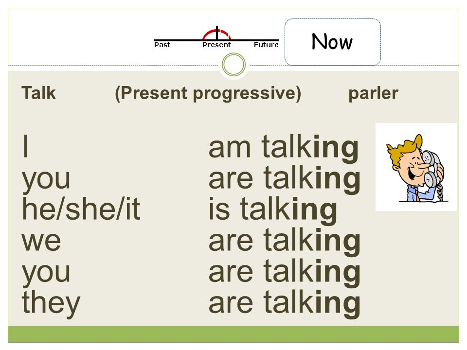 Talk (Present progressive) parler I am talk ing you are talk ing he/she/it is talk ing we are talk ing you are talk ing they are talk ing Now