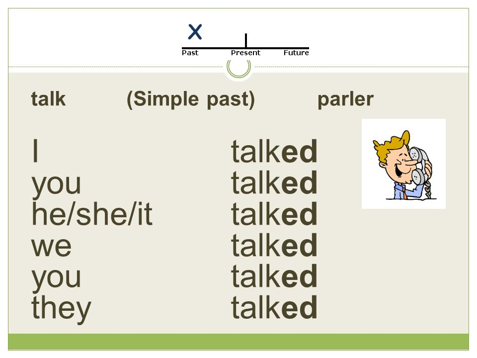talk(Simple past) parler I talked you talked he/she/it talked we talked you talked they talked X