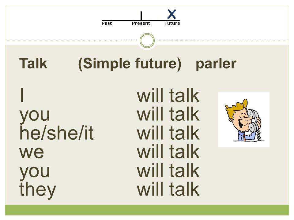 Talk (Simple future) parler I will talk you will talk he/she/it will talk we will talk you will talk they will talk X