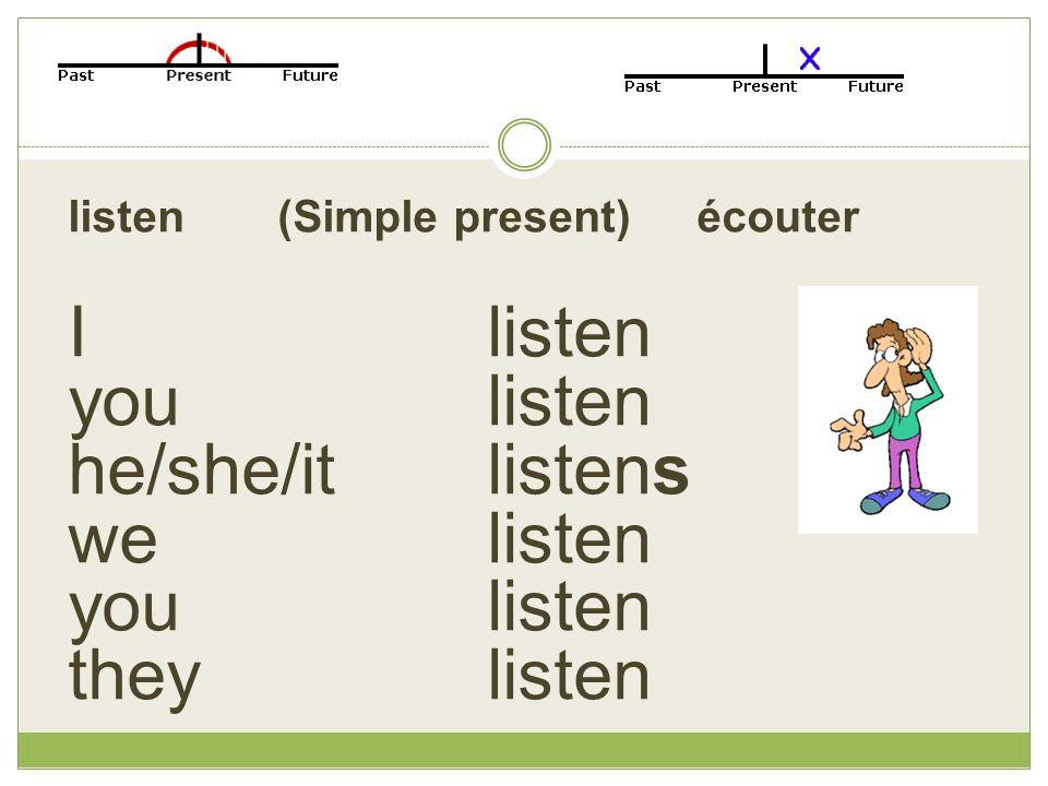 listen(Simple present) écouter Ilisten you listen he/she/it listens we listen you listen they listen