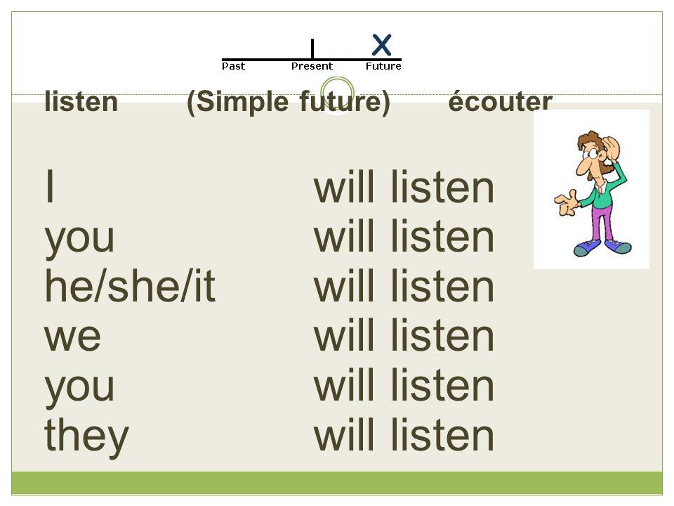 listen (Simple future) écouter Iwill listen you will listen he/she/it will listen we will listen you will listen they will listen X