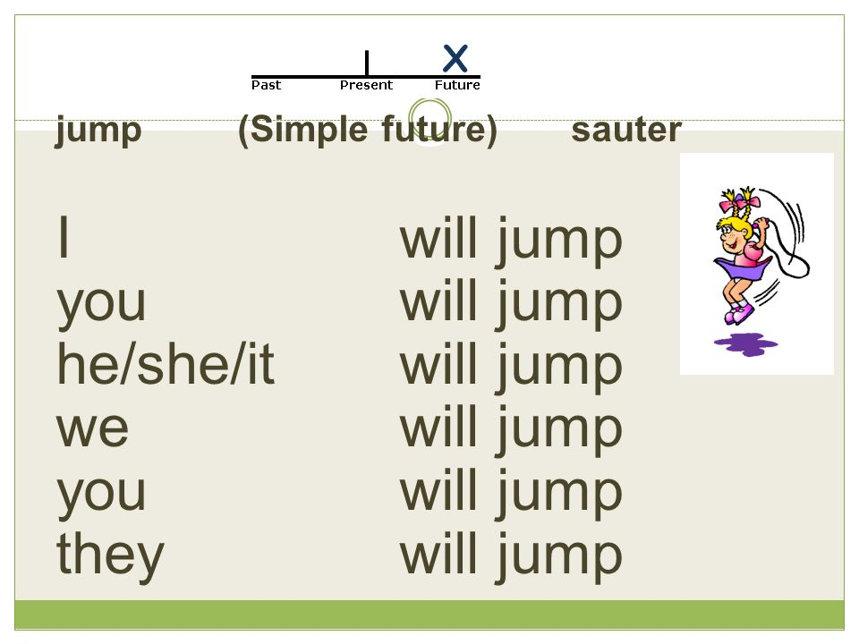 jump (Simple future) sauter Iwill jump you will jump he/she/it will jump we will jump you will jump they will jump X