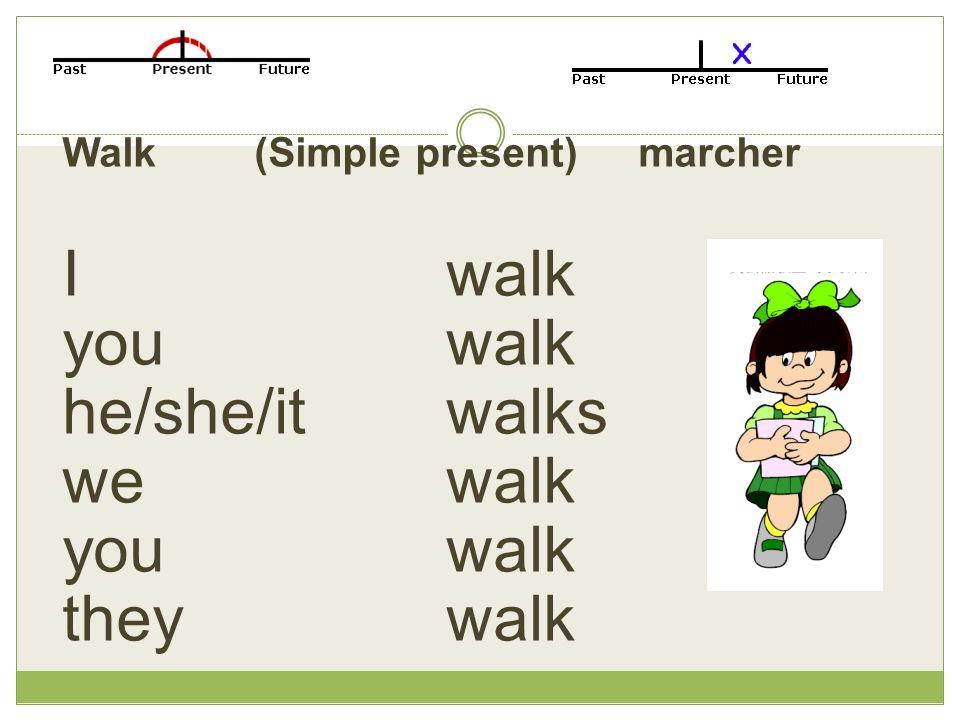 Walk(Simple present) marcher Iwalk you walk he/she/it walks we walk you walk they walk