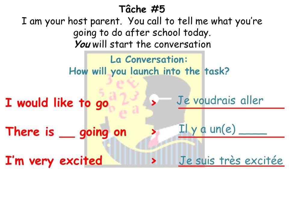 Tâche #5 I am your host parent. You call to tell me what youre going to do after school today. You will start the conversation Pour Commencer: How wil