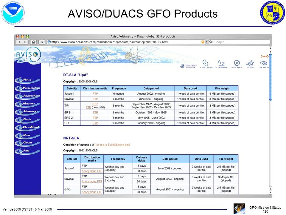 Venice 2006 OSTST 16-Mar-2006 GFO Mission & Status #20 AVISO/DUACS GFO Products
