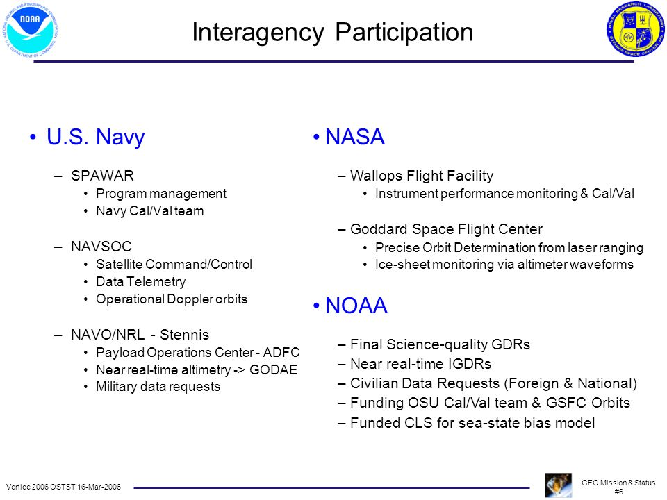 Venice 2006 OSTST 16-Mar-2006 GFO Mission & Status #6 Interagency Participation U.S.