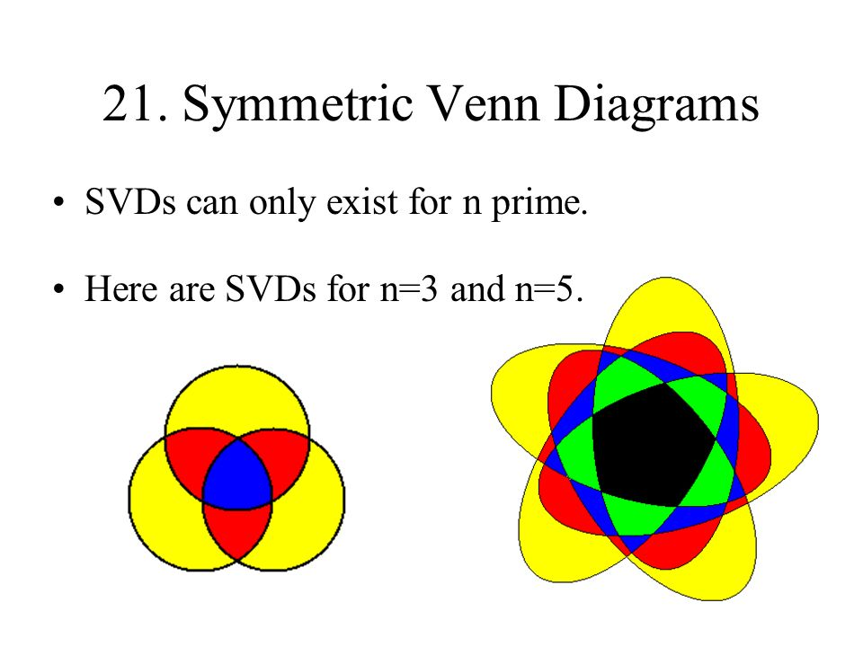21. Symmetric Venn Diagrams SVDs can only exist for n prime. Here are SVDs for n=3 and n=5.