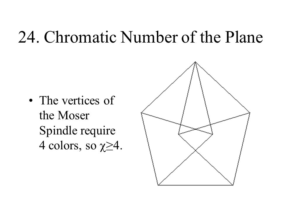 The vertices of the Moser Spindle require 4 colors, so 4. 24. Chromatic Number of the Plane