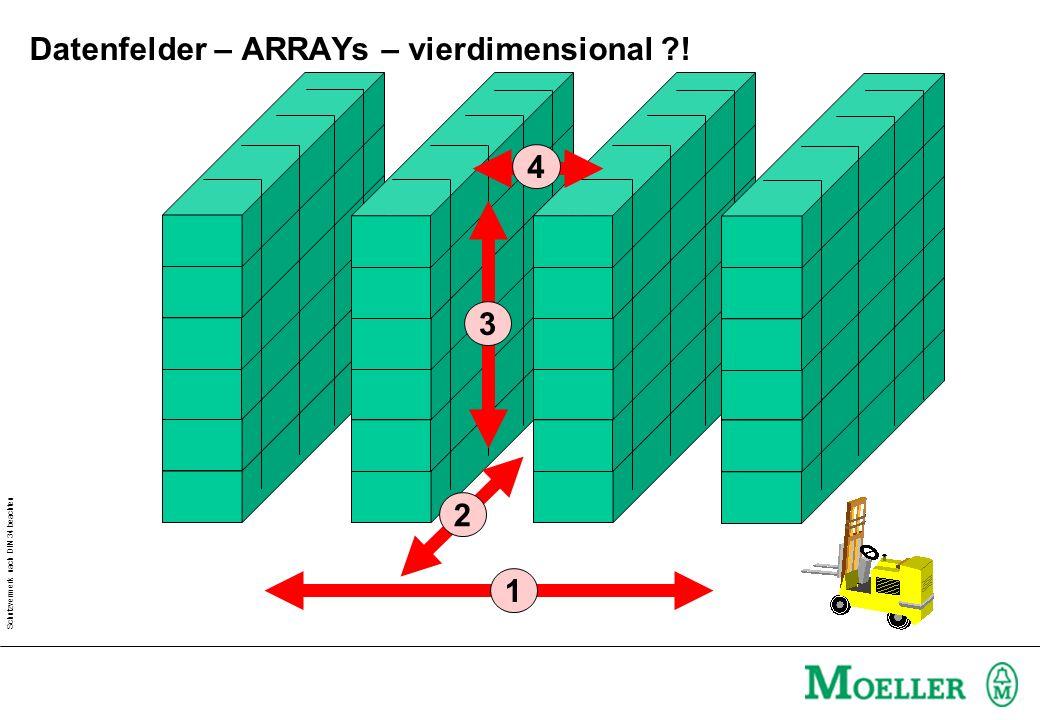 Schutzvermerk nach DIN 34 beachten 1 2 3 4 Datenfelder – ARRAYs – vierdimensional ?!