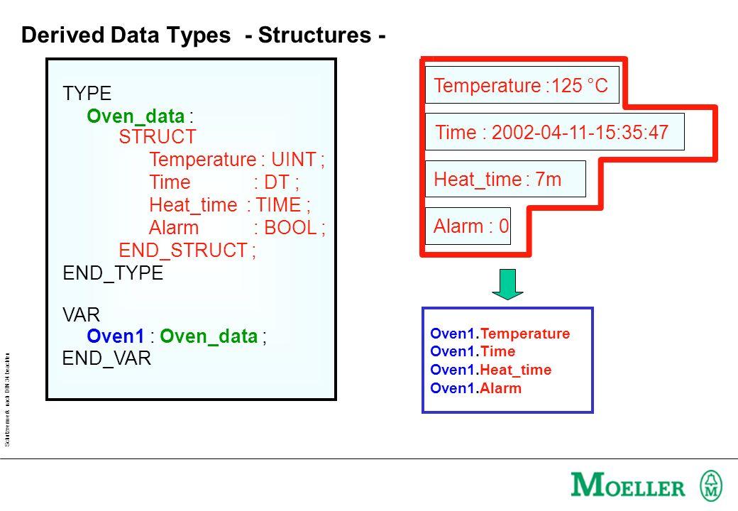 Schutzvermerk nach DIN 34 beachten Temperature :125 °C Time : 2002-04-11-15:35:47 Heat_time : 7m Alarm : 0 Oven1.Temperature Oven1.Time Oven1.Heat_tim