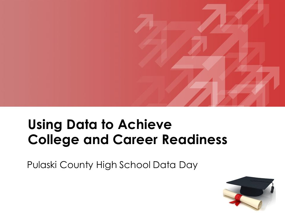 YOUR LOGO Using Data to Achieve College and Career Readiness Pulaski County High School Data Day