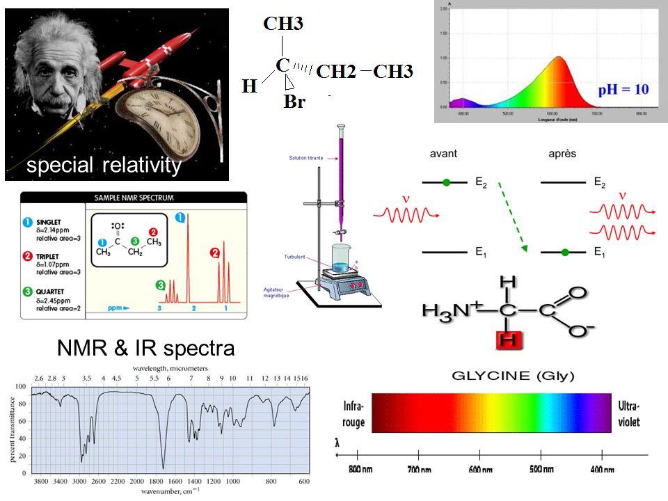 special relativity NMR & IR spectra