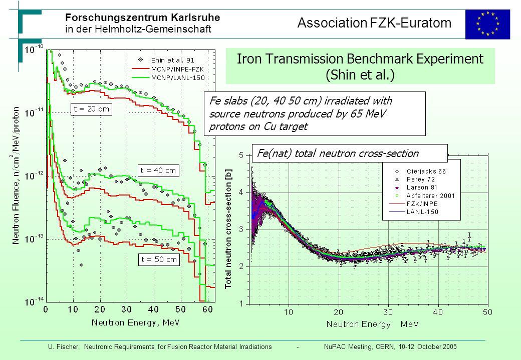 Forschungszentrum Karlsruhe in der Helmholtz-Gemeinschaft Association FZK-Euratom U. Fischer, Neutronic Requirements for Fusion Reactor Material Irrad