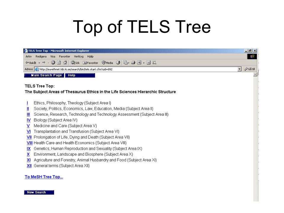 Top of TELS Tree