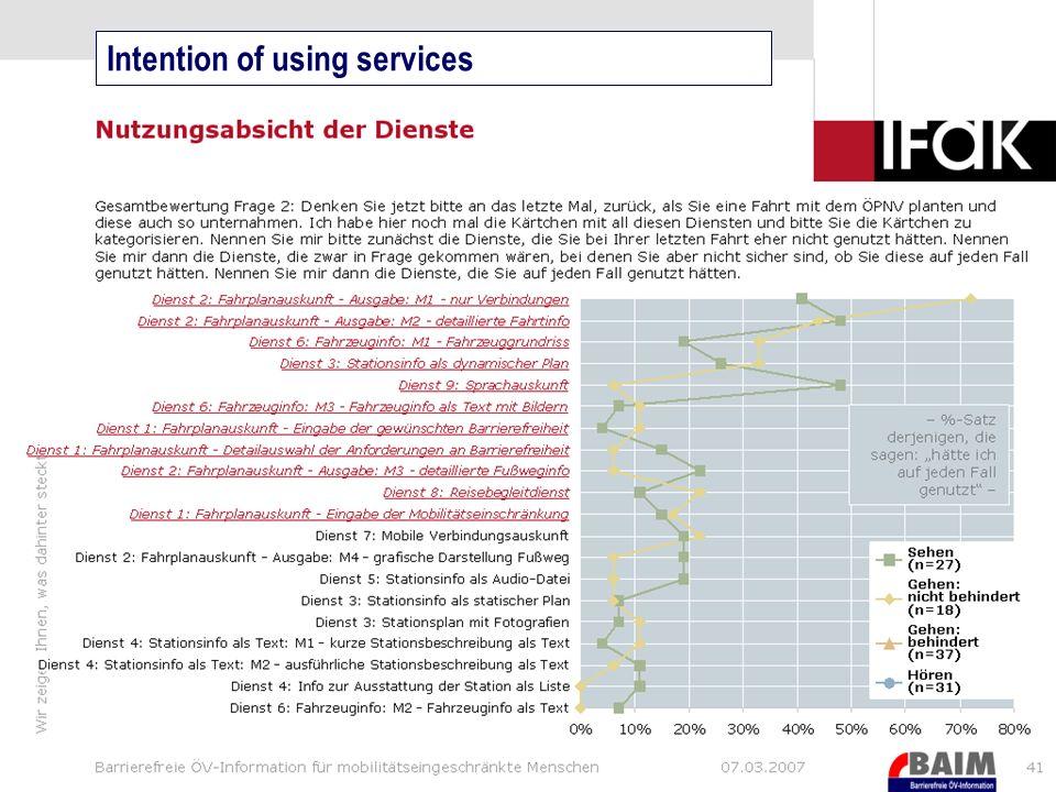 11 Vergleich Fahrplanauskunft (Ausgabe verschiedene Detaillierung) Erste Ergebnisse Intention of using services